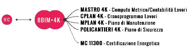 Software bim computo metrico cronoprogramma 888sp for Computo metrico estimativo excel