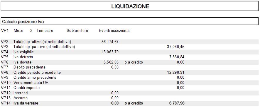 Matrix Azienda v. 3.29 – Stampa Liquidazioni